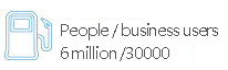 People / business users 6 million /30000 households